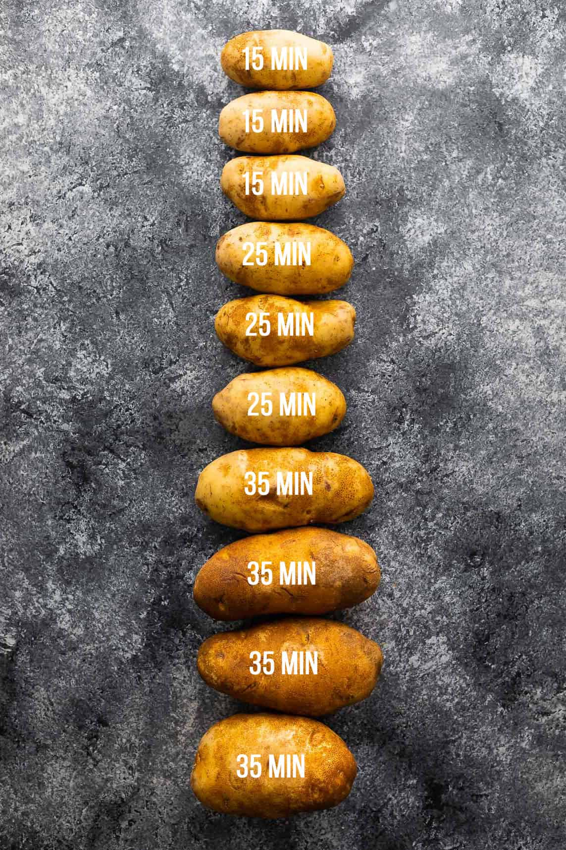Incremental row of potatoes, each with cooking times